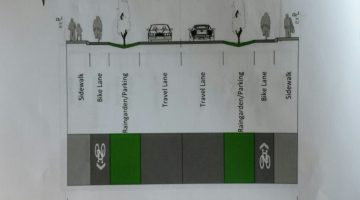 The design option supported by Courtenay council